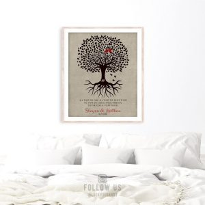 Thank You Gift For Parents | Personalized Gift | Tree with Roots | Our Loving Parents | Earth | Wedding Day Gift | Custom Art Print #LT-1110