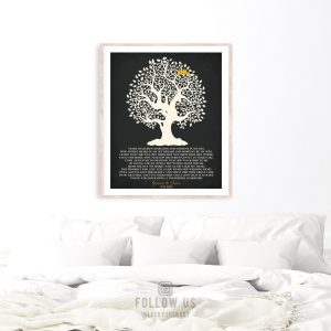 Gift for Mother in Law | Gift from Groom | Mothers Day Gift,Thank You Gift For Parents | Mother of Bride Gift Custom Art Print #LT-1125