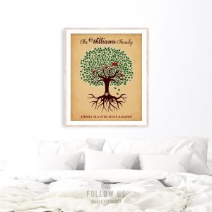 Anniversary Gift | Family Tree with Roots | Firmly Planted | Established Date | Gift For Couple | Personalized | Custom Art Print #LT-1128