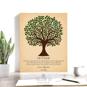 Personalized Gift For Mother | Gift for Mom | Gift for Mum | Mother's Day | Birthday Gift for Mom | Thank You Gift Custom Art Print #LT-1143