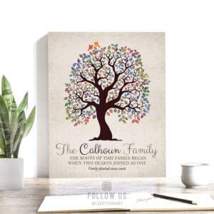 Two Hearts Joined Wedding Anniversary Family Tree Personalized Family Tree of Life Custom Art Print Mom #1250