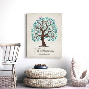 Personalized Family Tree Watercolor Design Gift For Mother's Day Wedding Anniversary Custom Art Print #1253