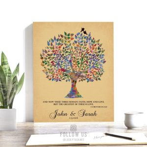 Faith Hope Love Corinthians Personalized Watercolor Family Tree of Life Anniversary Gift For Mom Custom Art Print on Paper Canvas Metal 1255