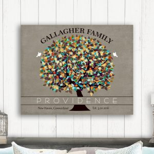 Personalized Gift For Family Anniversary Established Providence Gift For Couple Custom Art Print 1342