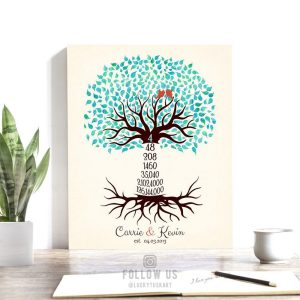 4th Anniversary Four Year Personalized Wedding Gift Countdown Tree Blue Green Gift For Couple Custom Art Print on Paper Canvas Metal #1433