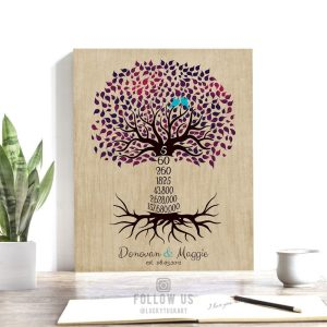 Five Year Anniversary Personalized Family Wedding Tree Gift Faux Wood Countdown Gift For Couple Custom Art Print on Paper Canvas Metal #1434