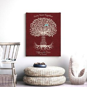 40th Year Anniversary Date Sign Gift Personalized Family Countdown Ruby Red Family Tree Roots Custom Print Metal Canvas Paper Plaque 1454