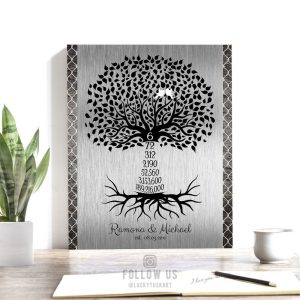 6th Year Anniversary Personalized Family Wedding Tree Countdown Iron Background Gift For Couple Custom Art Print on Paper Canvas Metal #1435