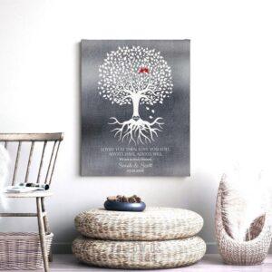 10 Year Anniversary Personalized Family Minimalist Tin Wedding Tree Amethyst Gift For Couple Custom Art Print #1371