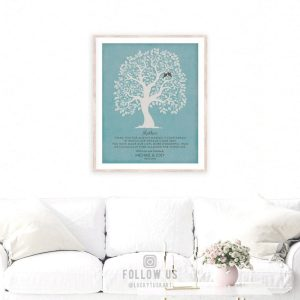 Thank You Gift For Mom Mum Personalized Gift For Mothers Day Gift From Son Daughter Custom Art Print #1333