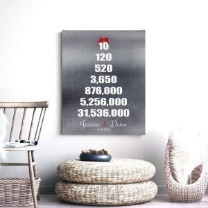 Ten Year Anniversary Gift in Years Months Weeks Days Hours Minutes Seconds Personalized Custom Art Print #1326