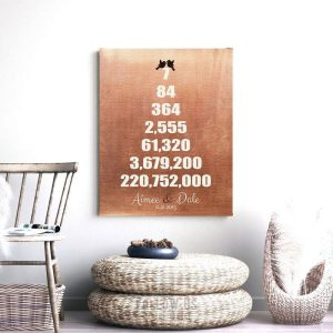 Seven Year Anniversary Gift Months Weeks Days Hours Minutes Seconds Personalized Custom Art Print #1327