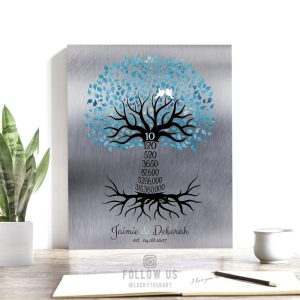 10th Year Ten Anniversary Gift For Couple Personalized Family Countdown Tree Roots Silver Blue Custom Print Metal Canvas Paper Plaque 1440