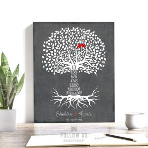 13th Year Thirteenth Anniversary Date Sign Gift Personalized Family Countdown Family Tree Roots Custom Print Metal Canvas Paper Plaque 1443