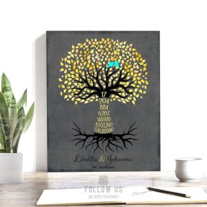 17th Year Seventeenth Anniversary Date Sign Gift Personalized Family Countdown Family Tree Roots Custom Print Metal Canvas Paper Plaque 1447