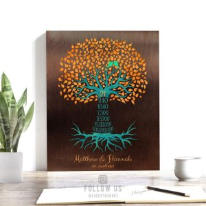 21st Anniversary Gift Traditional Wedding Date Faux Bronze Personalized Countdown Tree Roots Custom Print Metal Canvas Paper Plaque 1451