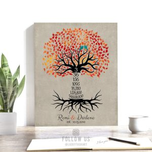 Third Anniversary 3rd Year Personalized Family Wedding Gift Countdown Tree Jade Gift For Couple Custom Art Print on Paper Canvas Metal #1432