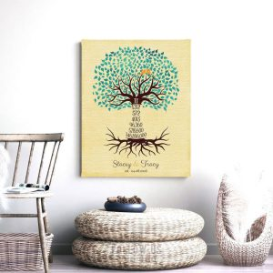 11 Year Eleventh Anniversary Date Sign Gift Personalized Family Countdown Tree Turquoise Color Custom Print Metal Canvas Paper Plaque 1441