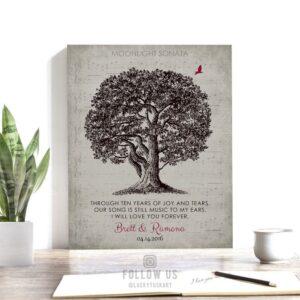 Music To My Ears Poem Sheet Music Oak Tree Personalized Gift For Anniversary Custom Art Print 10 Year #1331