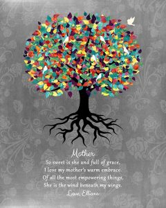 Read more about the article Custom Mother's Day Gift Art Proof Jeremy