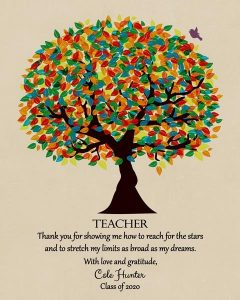 Read more about the article Custom Gift for Teacher Art Proof for Scott H.