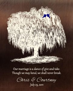 Personalized 9 Year Anniversary Gift Custom Art Proof for Mr. & Mrs. Christopher D.