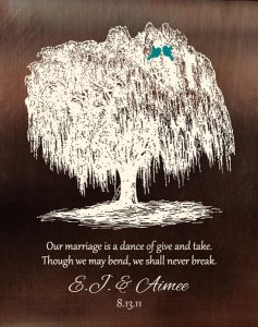 Read more about the article Personalized 9 Year Anniversary Gift Custom Art Proof for Aimee C.