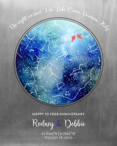 Read more about the article Custom 10 Year Anniversary Gift Art Proof for Debbie V.