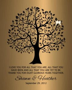 Personalized 8 Year Anniversary Gift Custom Art Proof for Heather J.