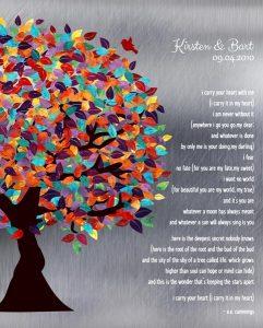 Custom Wedding Day Gift Art Proof for Kirsten L.
