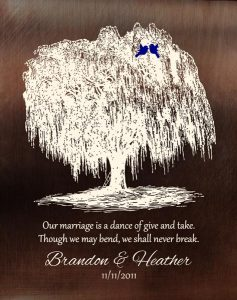 Personalized 9 Year Anniversary Gift Custom Art Proof for Heather L.