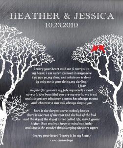 Custom 10 Year Anniversary Gift Art Proof for Heather S.