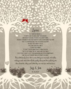 Read more about the article Custom Wedding Day Gift Art Proof for Stacie D.