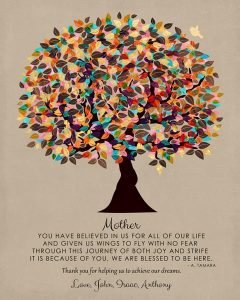 Read more about the article Custom Gift for Mom Art Proof for Emina R.