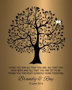 Personalized 8 Year Anniversary Gift Custom Art Proof for Ray M.
