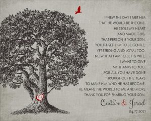 Read more about the article Custom Gift for Mom Art Proof for Caitlin B.