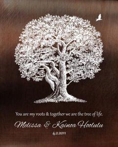 Custom 10 Year Anniversary Gift Art Proof for Melissa H.