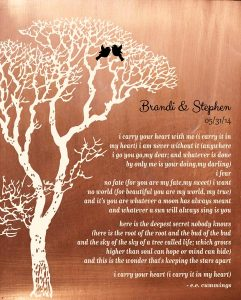 Read more about the article Personalized 7 Year Anniversary Gift Custom Art Proof for Stephen R.