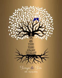 Read more about the article Personalized 8 Year Anniversary Gift Custom Art Proof for Timothy W.