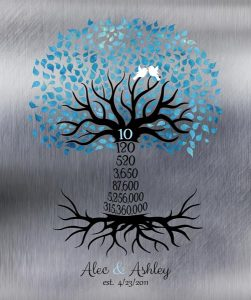 Custom 10 Year Anniversary Gift Art Proof for Alec G.