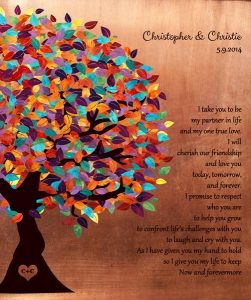 Read more about the article Personalized 7 Year Anniversary Gift Custom Art Proof for Christie K