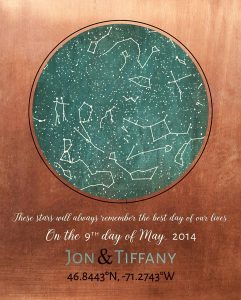 Read more about the article Personalized 7 Year Anniversary Gift Custom Art Proof for Jonathan R.