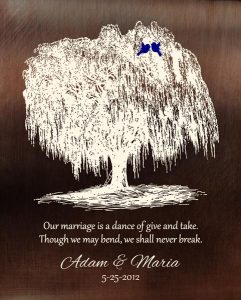 Read more about the article Personalized 9 Year Anniversary Gift Custom Art Proof for Adam S.