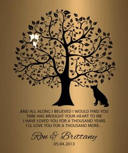 Personalized 8 Year Anniversary Gift Custom Art Proof for Brittany S.