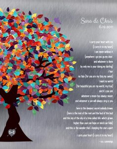 Read more about the article Custom Wedding Day Gift Art Proof for Chris R.