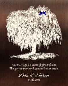 Personalized 9 Year Anniversary Gift Custom Art Proof for Dan and Sarah C.
