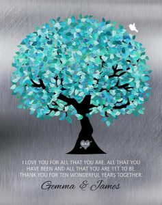Read more about the article Custom Wedding Day Gift Art Proof for James T.