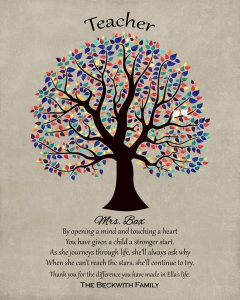 Read more about the article Custom Gift for Teacher Art Proof for Mary B.