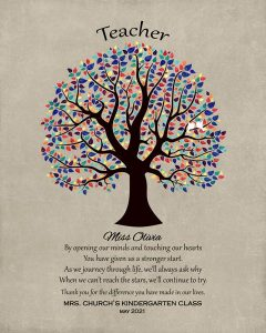 Custom Gift for Teacher Art Proof for Melissa C.