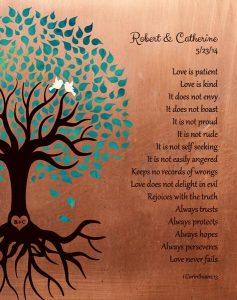 Personalized 7 Year Anniversary Gift Custom Art Proof for Robert B.